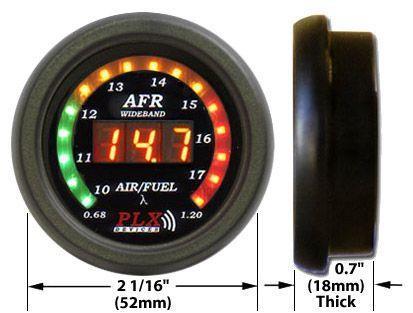 Speedometer bredbånd