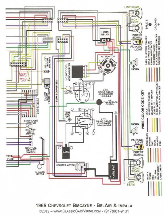 wiring diagram - dalhems  dalhems